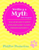 Myth-Writing a Myth (Can also be used to support SpringBoard Unit 1 EA2)