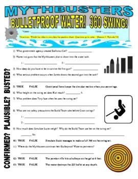 Mythbusters: Bulletproof Water and 360-degree Swings (video worksheet)