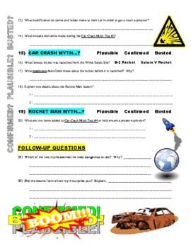 Mythbusters : Crash and Burn (video worksheet)