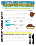 Mythbusters : Food Fables (video worksheet) / Thanksgiving