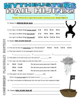 Mythbusters : Hail Hijinx (video worksheet)