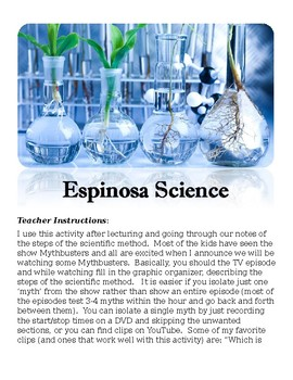 Mythbusters: Scientific Method!