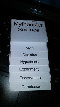 Mythbusters Scientific Method Mini-book for Lapbook or Interactive Notebook