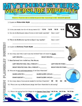 Mythbusters : Waterslide Wipeout! (video worksheet)