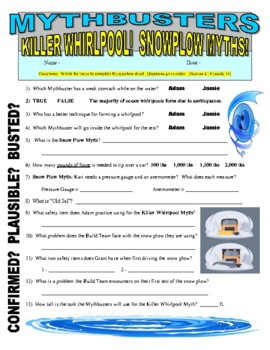 Mythbusters : Whirlpool of Death (video worksheet)