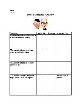 Mythbusters on Poverty:  Common Core Activity for Sociology, English, History