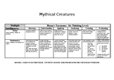 Mythical Creatures - A Bloom's Taxonomy Choice Board