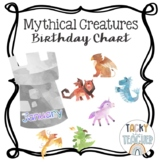 Mythical Creatures Watercolor Birthday Chart
