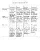 Mythology Allusions Problem Based Learning Project