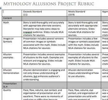 Mythology Allusions Project