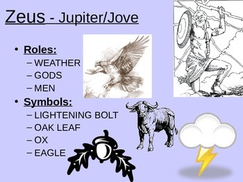 Mythology - Gods/Goddesses Powerpoint