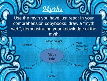 Mythology Mini Unit