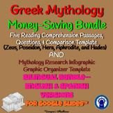 Mythology Money-Saving Bilingual Bundle for Google Slides™