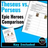 Greek Mythology: Epic Hero Comparison - Perseus vs. Theseus
