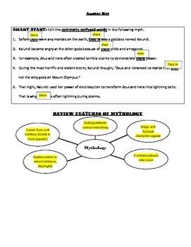 Mythology Project- Create Your Own God/Goddess and Write a Myth