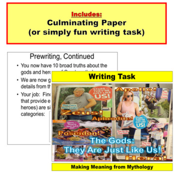 Mythology Quizzes and Writing Task: 10 Paperless Quizzes with Keys