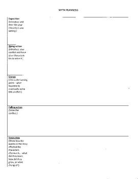 Mythology Research Narrative: Grades 6, 7, 8. 9