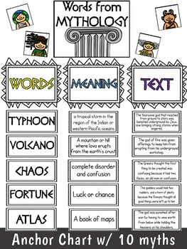 Mythology Word Study based on Common Core State Standards