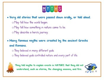 Myths Anchor Chart/ Reference Sheet Common Core