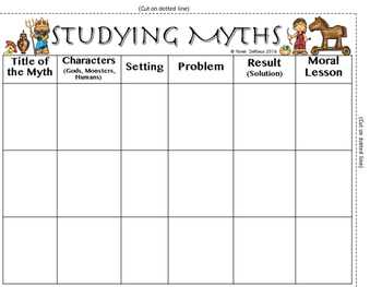 Myths Anchor Chart and Interactive Notebook Pages