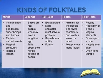 Myths, Legends, Fables and Fairy Tales PowerPoint