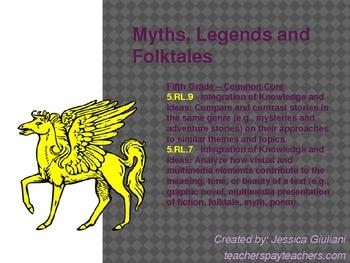 Myths, Legends, and Folktales Fictional Genre