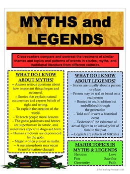 Myths and Legends Poster
