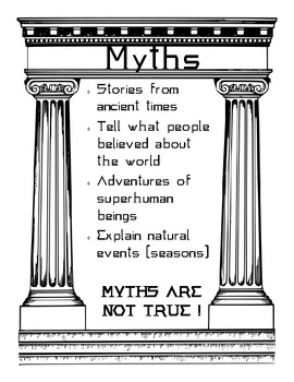 Myths and Legends Posters