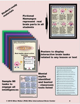 Myths and Mental Makeovers - Task Cards for Secondary Classes