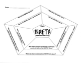 NAFTA graphic organizer