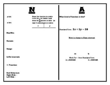 NAGS (Given Algebraically)