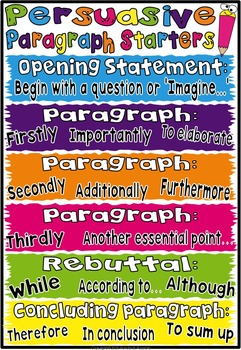 Persuasive Writing Paragraph Starters