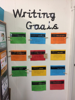 NAPLAN Writing Goals Display