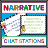 NARRATIVE CHAT STATIONS AND GRAPHIC ORGANIZERS