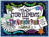 STORY ELEMENTS: 'NARRATIVE FRAME'  W/ BONUS QUESTION FAN &