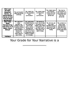 NARRATIVE Rubrics - Editable