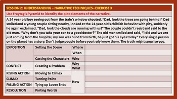 NARRATIVE WRITING BY USING AN IMAGE