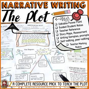 NARRATIVE WRITING: ELEMENTS OF A PLOT