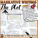 NARRATIVE WRITING: ELEMENTS OF A PLOT