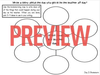 NARRATIVE WRITING JOURNAL #3
