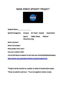 NASA SPIN OFF PROJECT