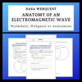 NASA Webquest: Anatomy of an Electromagnetic Wave