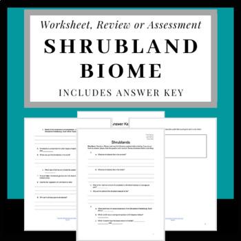 NASA Webquest: Shrubland Biome