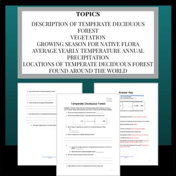 NASA Webquest: Temperate Deciduous Forest Biome