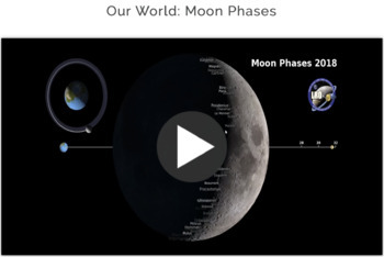 NASA eClips™ Our World: Moon Phases (Video & Resources)
