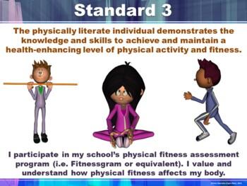 Applying the PE Standards- Printable Display Signs