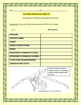 NATIONAL ORCHIDS DAY: A BOTANY/HORTICULTURE ACTIVITY
