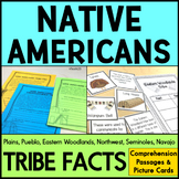 NATIVE AMERICAN Comprehension Facts Research