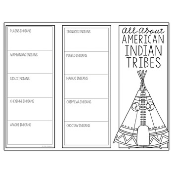 NATIVE AMERICAN TRIBES Research Brochure Template, American History Project