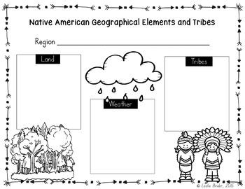 Native Americans {Freebie}